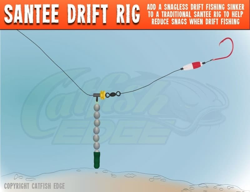 Seven winter catfishing tips to catch more catfish for Basic fishing rigs