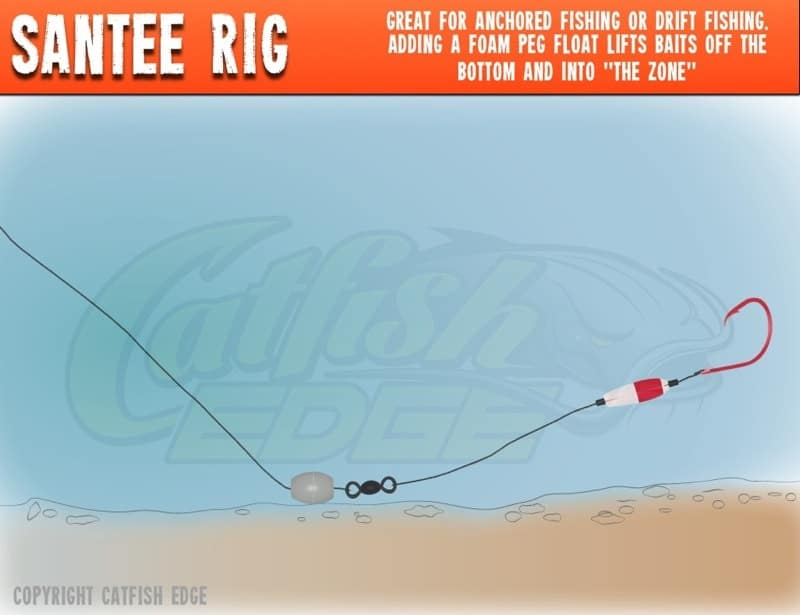 Pictures bait 39 n 39 rig tricks for catching big catfish in for River fishing rigs