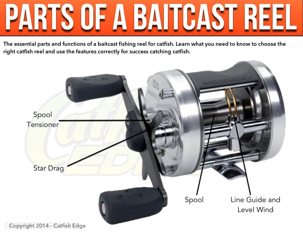 recipe: catfish reels with bait clicker [5]