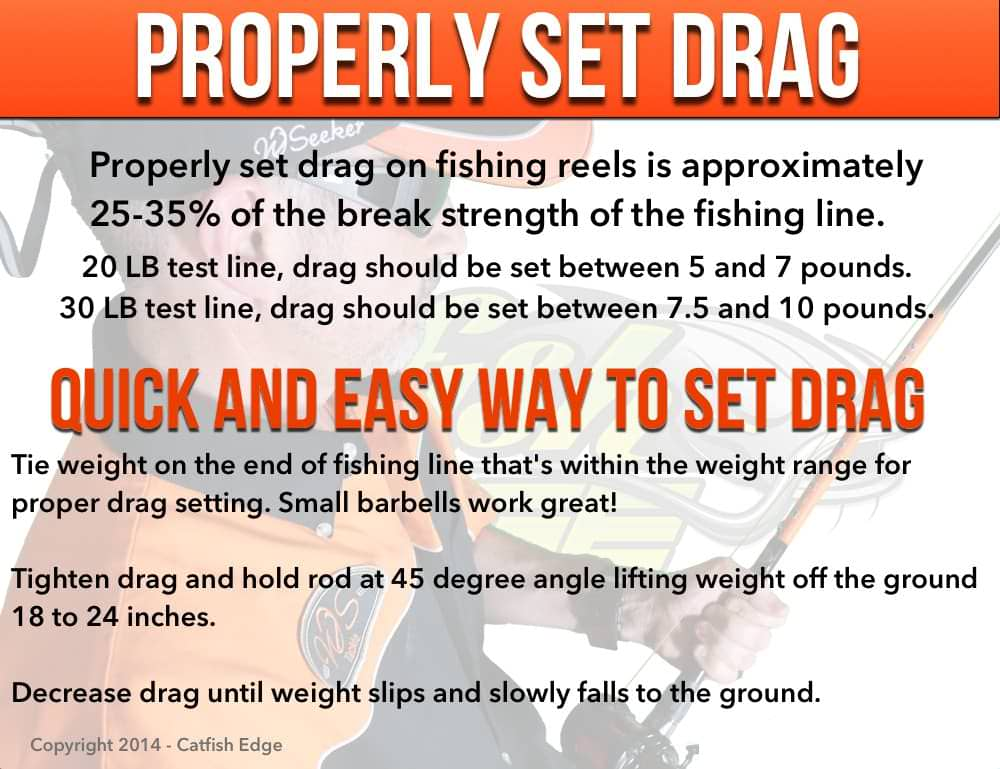 How To Set Fishing Reel Drag For Catfish Reels