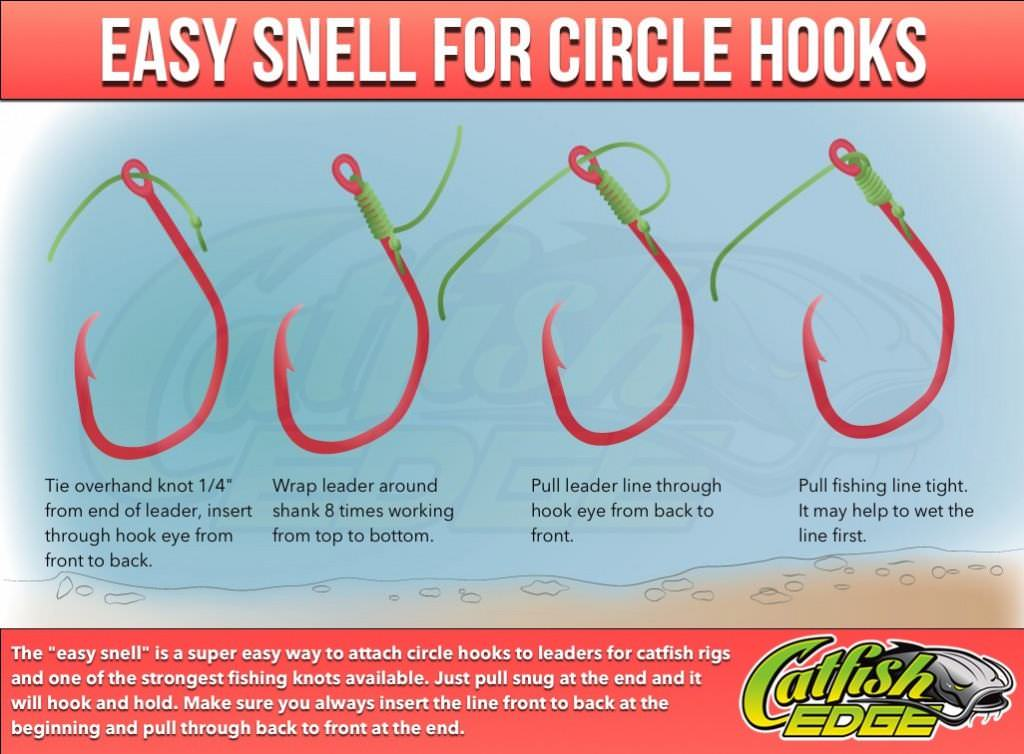 Tying a Snell Knot The Easy Snell Knot Catfish Rigs