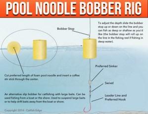 Pool Noodle Slip Bobber Rig : Big, Bad and Simple!