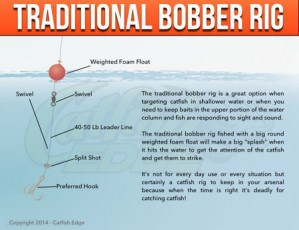Traditional Bobber Rig For Catfish